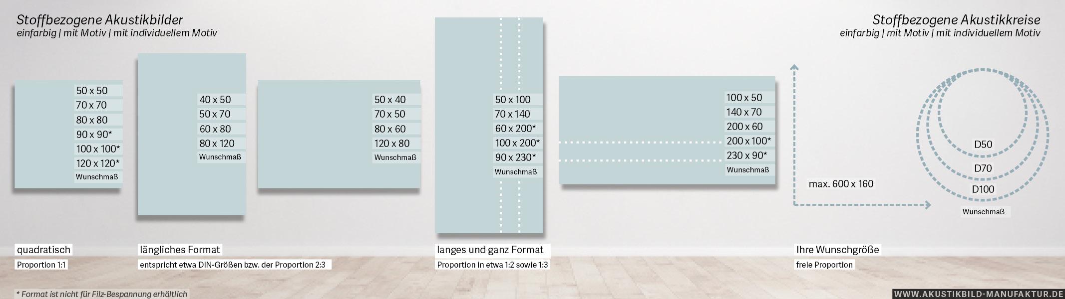 Akustikbilder Formate