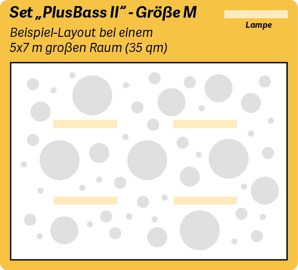 Lärmschutz in der Kita mit Absorberplatten im Set Plus Bass II