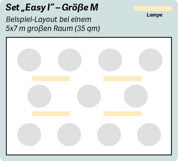 Basotect Kreis Set Easy I
