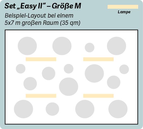 Basotect Kreis Set Easy II