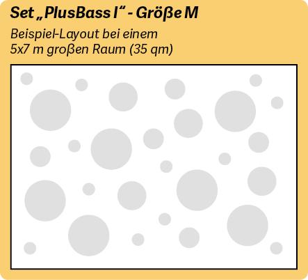 Schall Absorberplatten Set PlusBass I in Größe M für Räume von rund 35 qm