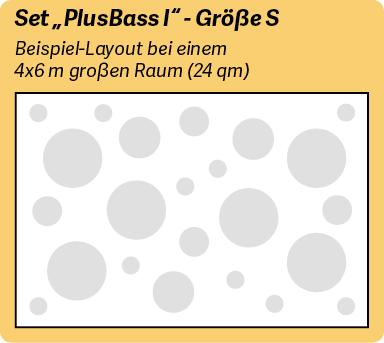 Schallabsorberplatten Set PlusBass I in Größe S für Räume von rund 25 qm