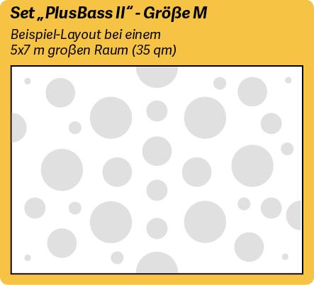 Schallabsorberplatten Set PlusBass II in Größe M für Räume von rund 35 qm