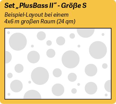 Schallabsorberplatten Set PlusBass II in Größe S für Räume bis 25 qm
