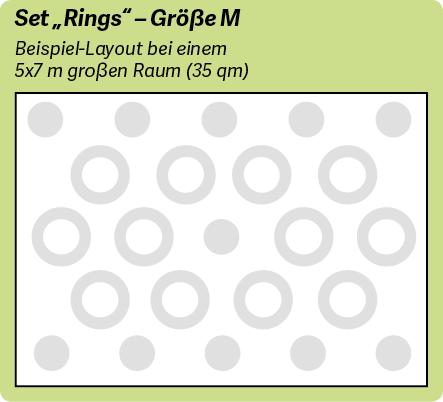 Akustiklösung Decke: Günstige Schallabsorber Set Rings in Größe M für Räume von rund 35 qm