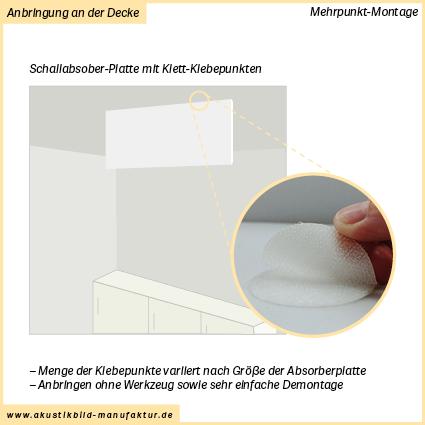 Schallabsorberplatten selbstklebend Decke