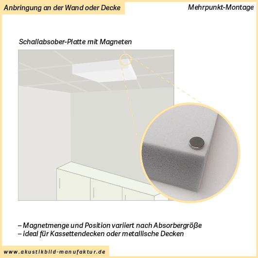 Quadratische Schallabsorberplatten mit Magnethalterung