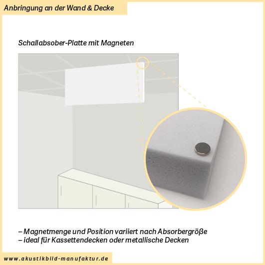 Rechteckige Schallabsorberplatten mit Magnethalterung an der kurzen Kante