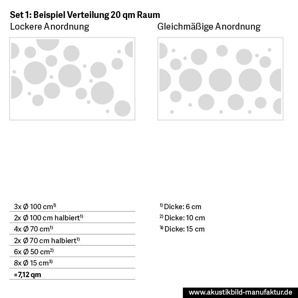 Schallschutz in Kita, Schule, Tagespflege oder Seminarraum: Absorberplatten Set für die Decke, Raumgröße ca. 20 qm