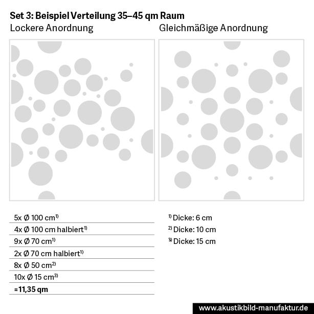 Schallschutz in Kita, Schule, Tagespflege oder Seminarraum: Absorberplatten Set für die Decke, Raumgröße ca. 35-45 qm